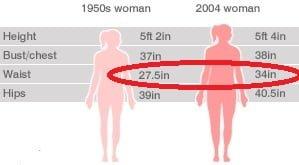 health-benefits-of-losing-weight-include-slimmer-waistlines