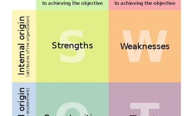 A SWOT Analysis Is Vital For Your Personal Development