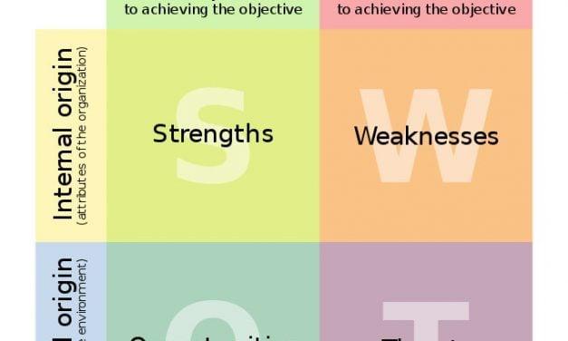 SWOT-анализ жизненно важен для вашего личного развития