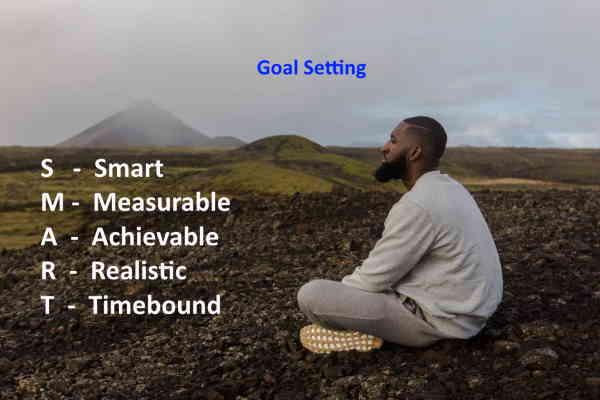 smart goal setting works