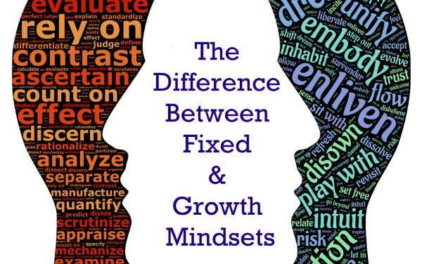 2 måder din vækst Mindset påvirker selvdisciplin