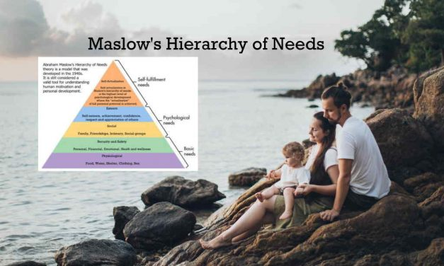Is Maslow's Hierarchy Of Needs Still Relevant In 2020?